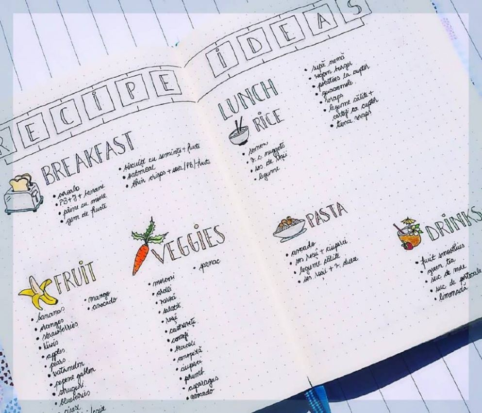 10+ Ideas for Recipes in your bullet journal | My Inner Creative