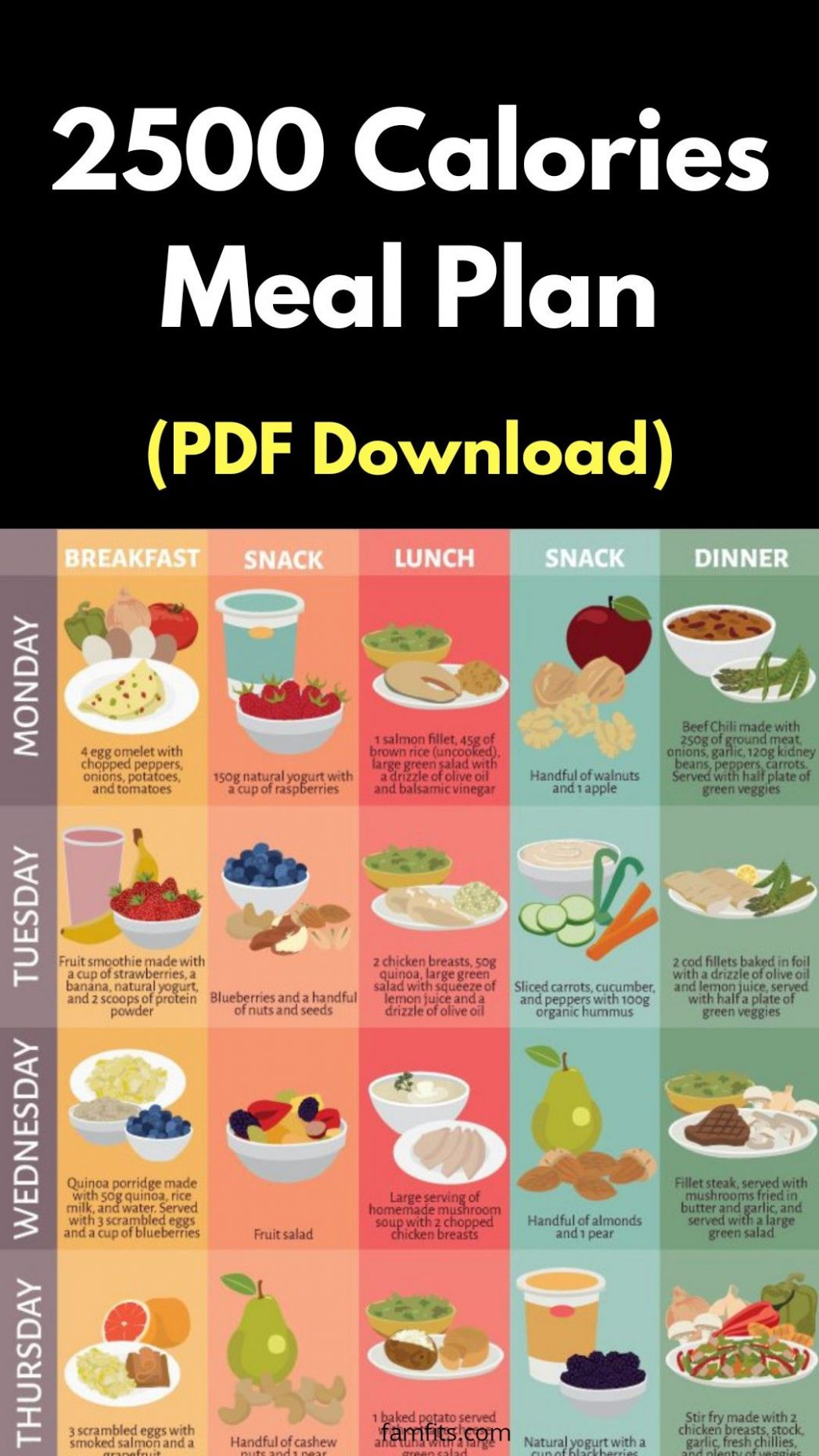 11 calorie meal plan for weight loss. Include PDF download file ..