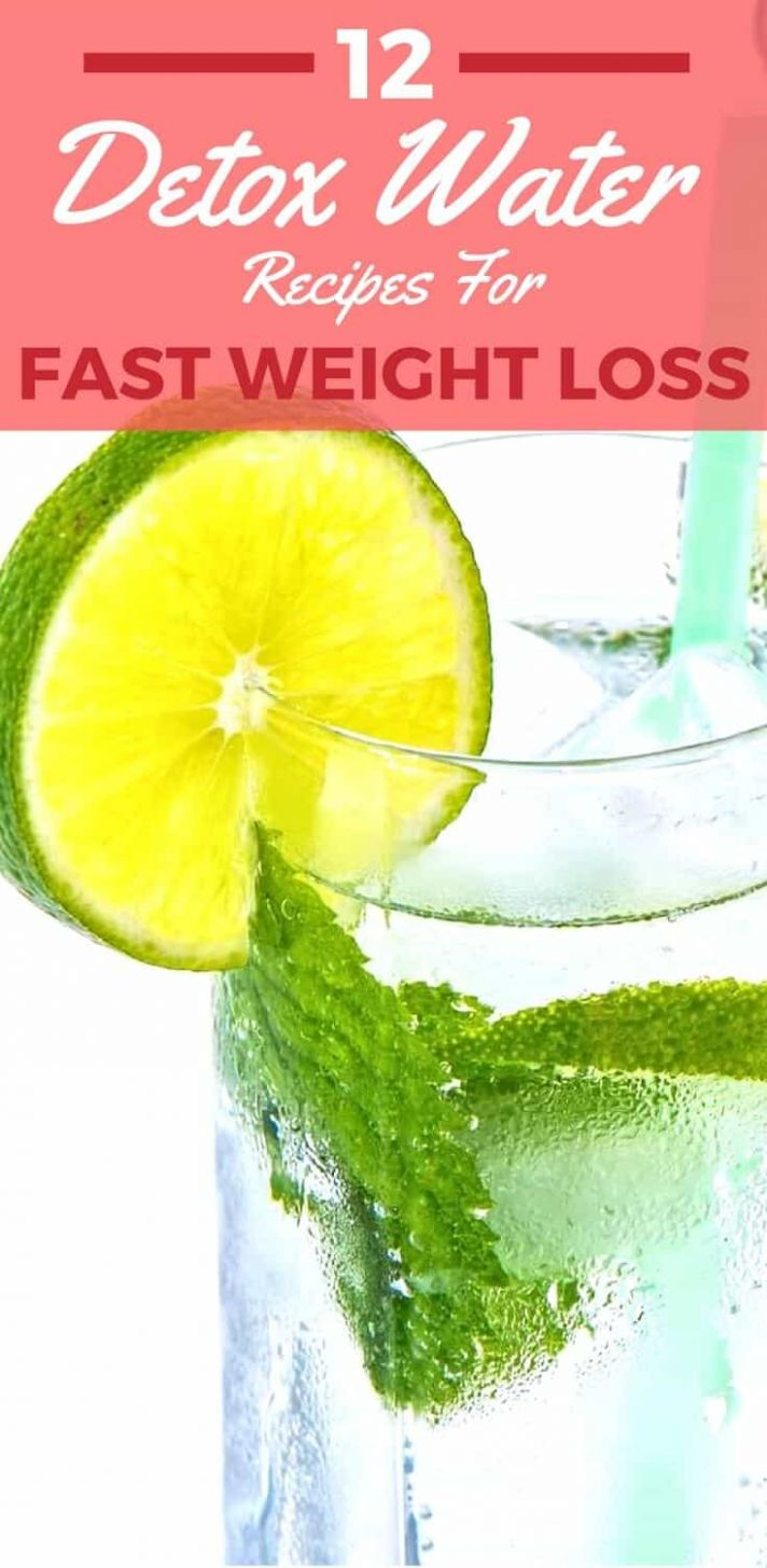 11 Detox Water Recipes for Weight Loss - Spices & Greens