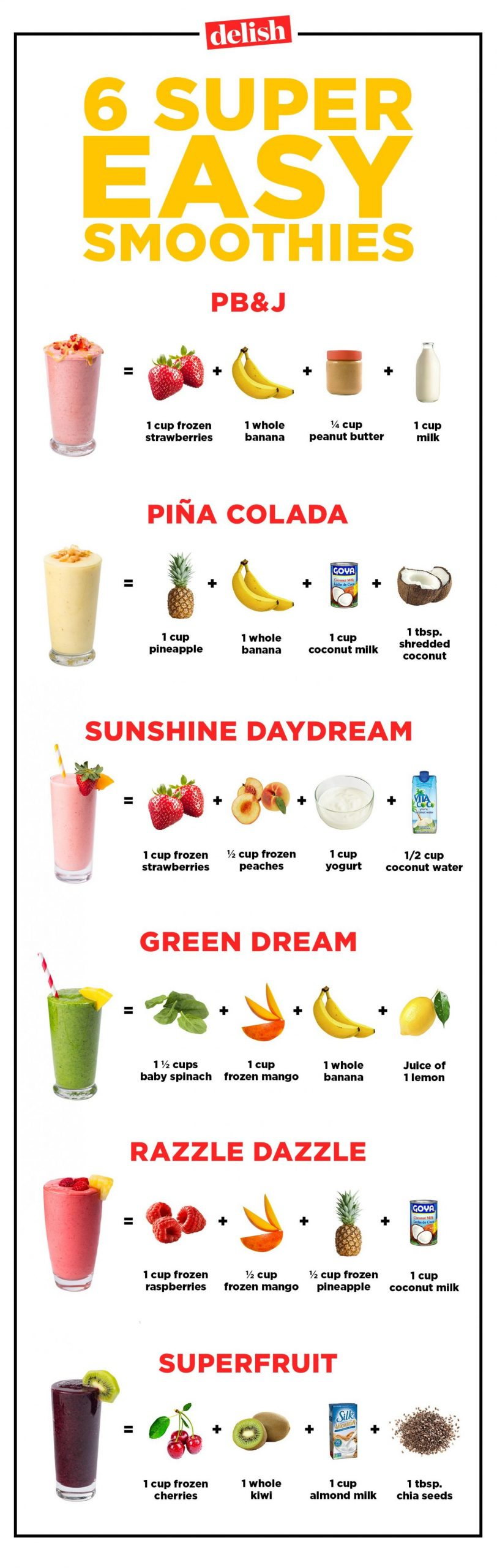 11+ Healthy Fruit Smoothie Recipes - How to Make Healthy Breakfast ..