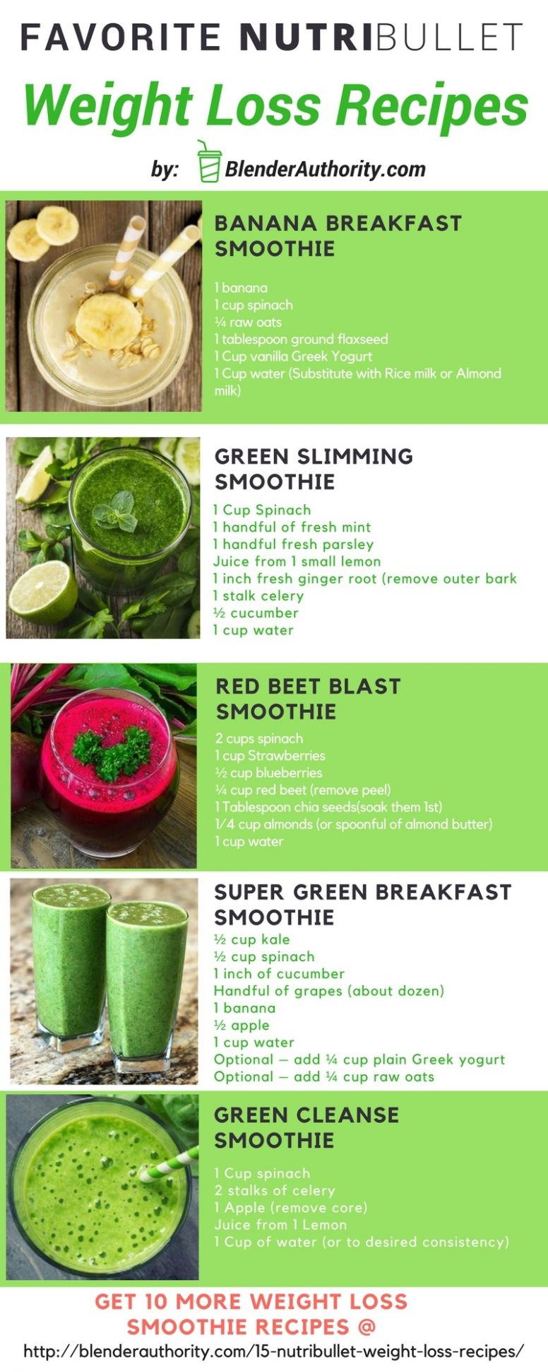 11 Nutribullet Weight Loss Recipes - Smoothie Recipes For Weight Loss Lunch