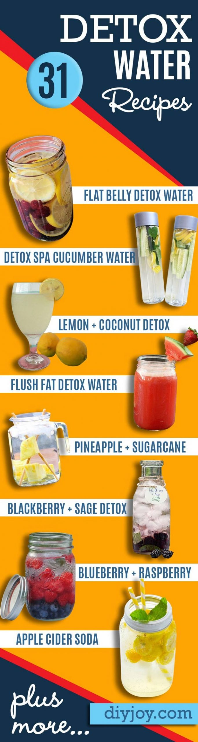 12 Detox Water Recipes