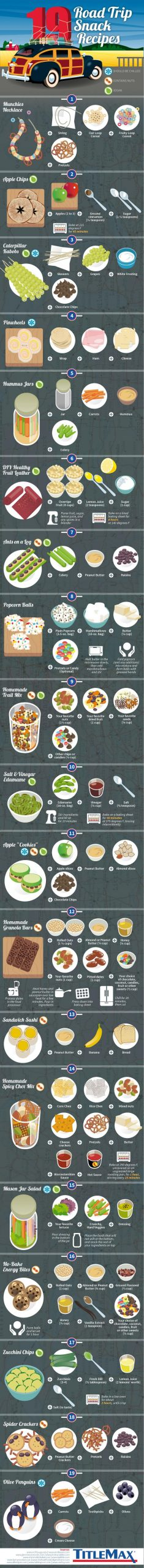 12 simple and healthy road trip snack recipes