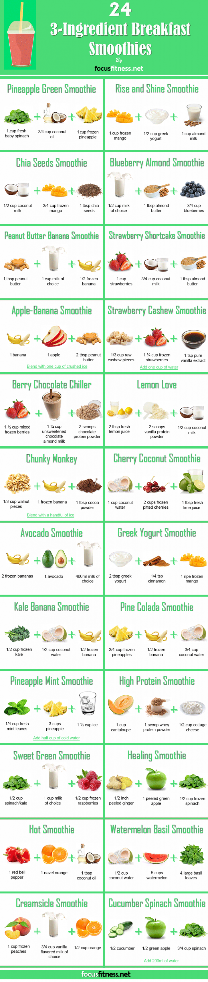 12+ Weight Loss Smoothies To Make You Slim Down In A Flash - The ...