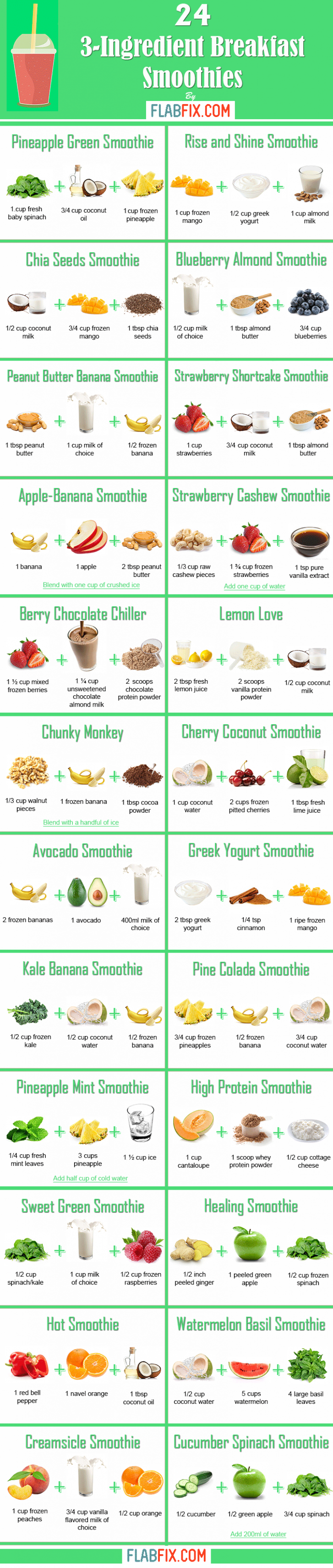 8 8-Ingredient Breakfast Smoothies for Weight Loss - Flab Fix - Smoothie Recipes Weight Loss Diet