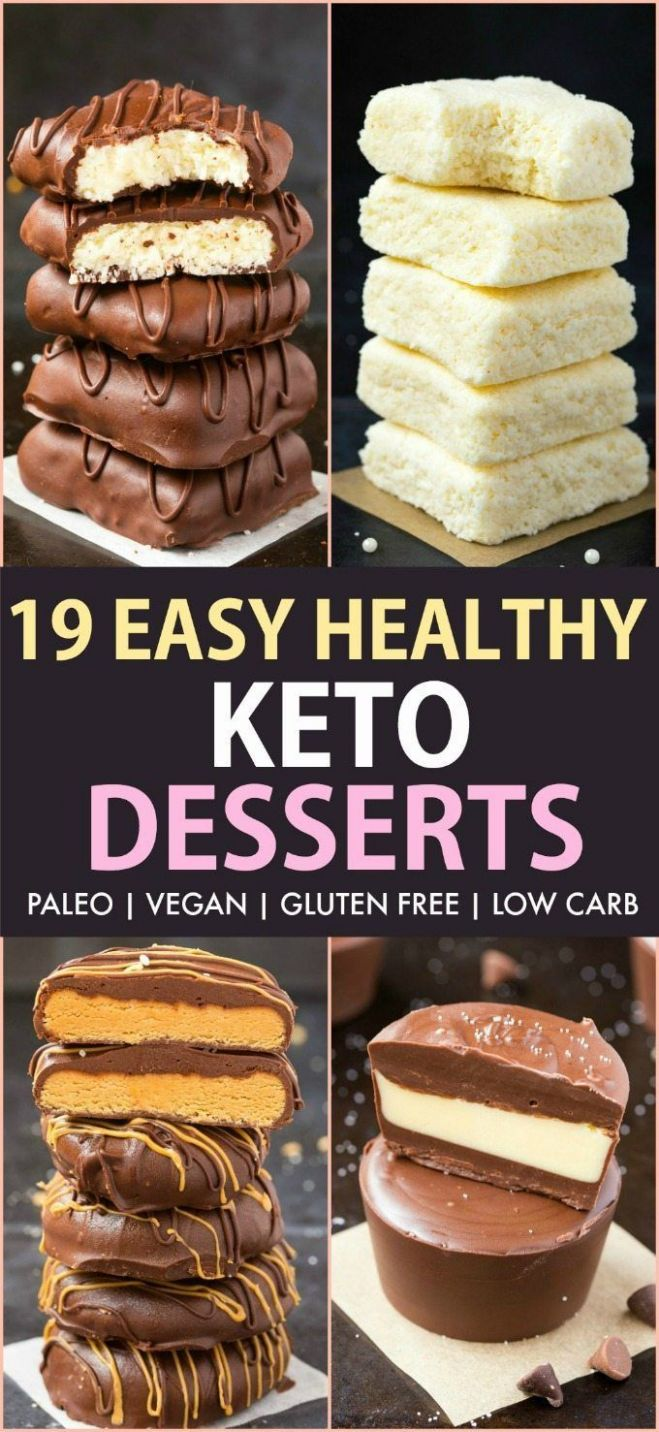8 Easy Keto Desserts Recipes which are actually healthy (Vegan ..
