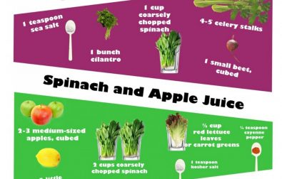 recipes-for-weight-loss-juicing