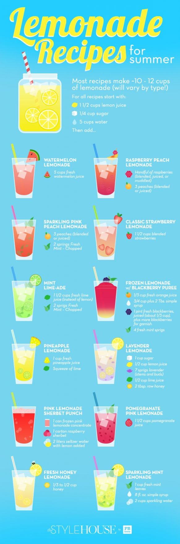 9 Best Nonalcoholic Summer Drinks - Summer Recipes Drinks Non Alcoholic
