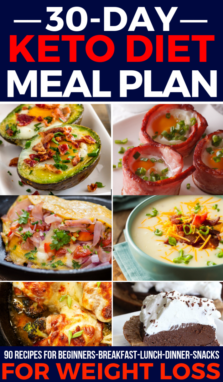 9 Easy Keto Diet Recipes For Beginners: Free 9 Day Meal Plan ...