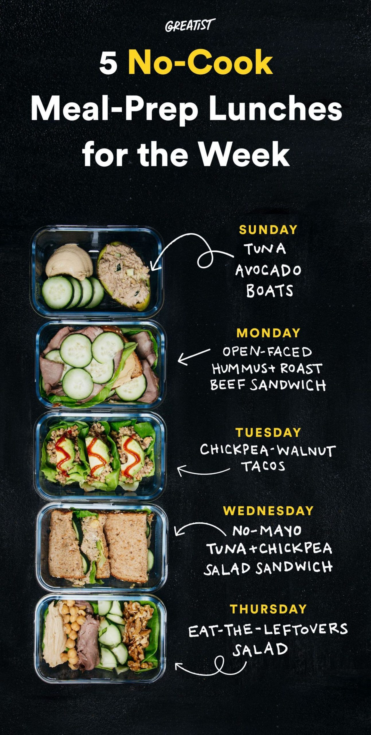 A No-Cook Meal-Prep Plan With Just 8 Ingredients for 8 Easy ..