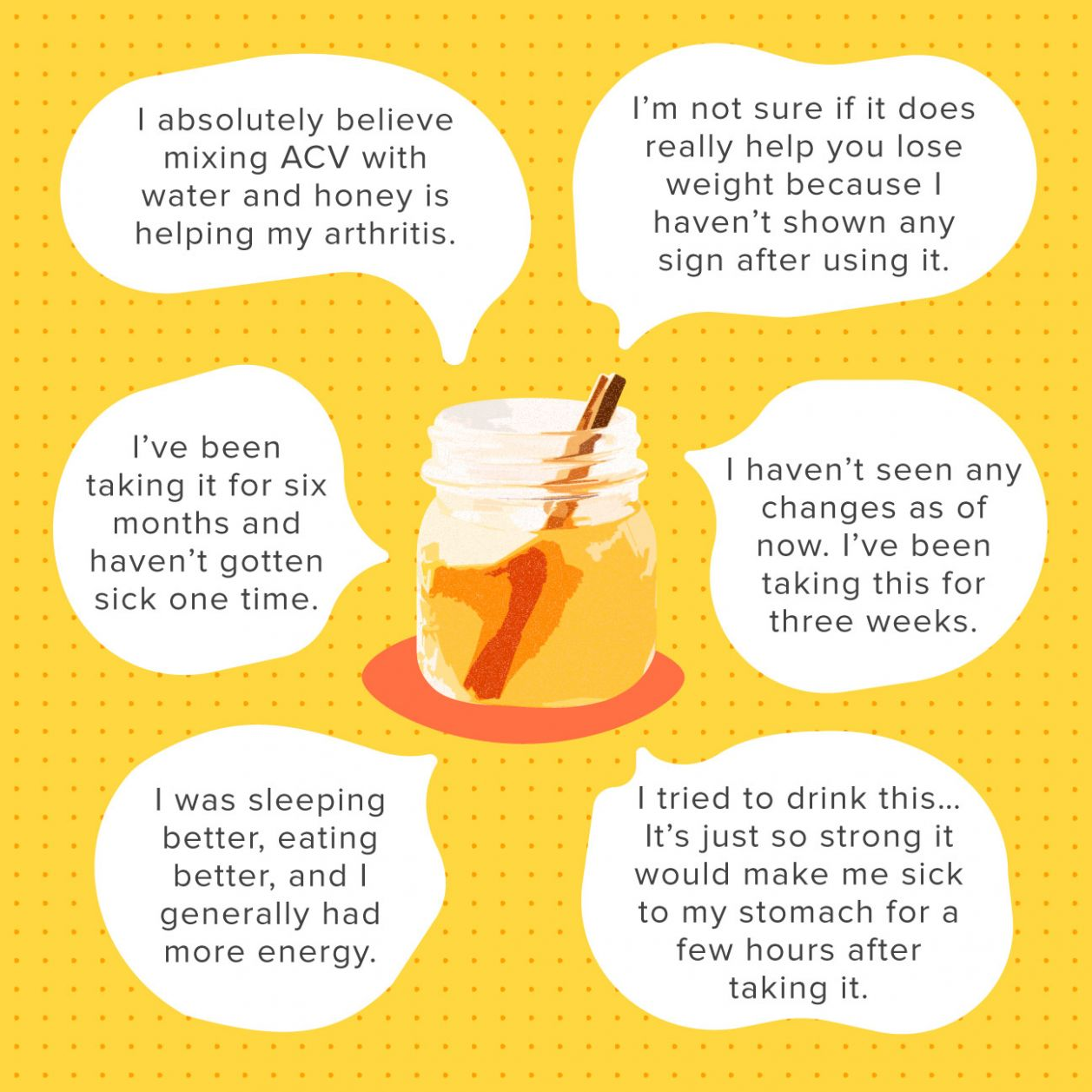 Apple Cider Vinegar Detox: Drink, Side Effects, and Cleanse - Recipe For Weight Loss Apple Cider Vinegar