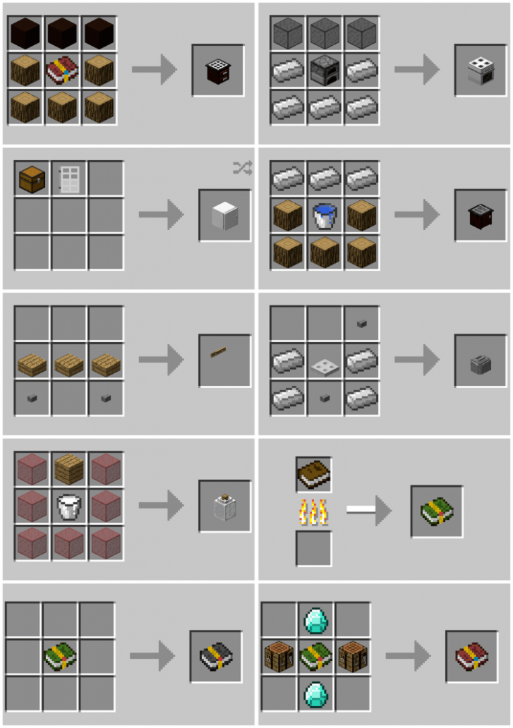 Cooking for Blockheads Mod 8.85.8/8.88.8 for Minecraft - Mc-Mod.Net