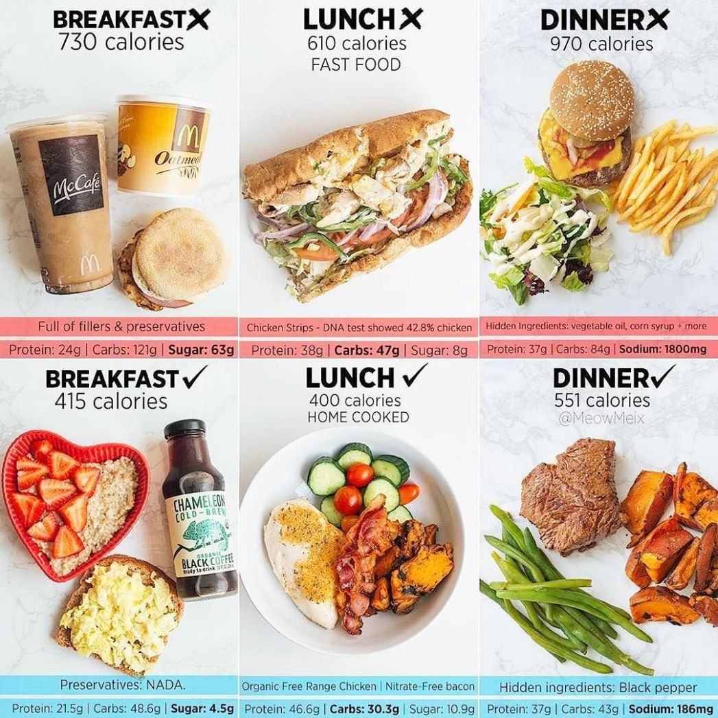 "Daily Nutrition Facts✏️ (@caloriefixes) on Instagram: ""🍔Fast .."