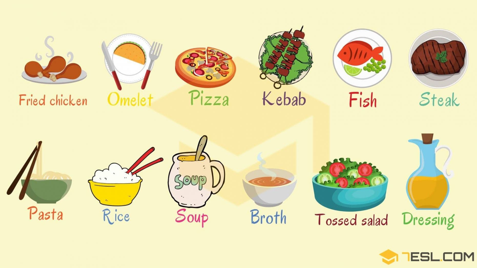 Dinner Food List: Useful List Of Dinner Foods With Pictures - 8 E S L