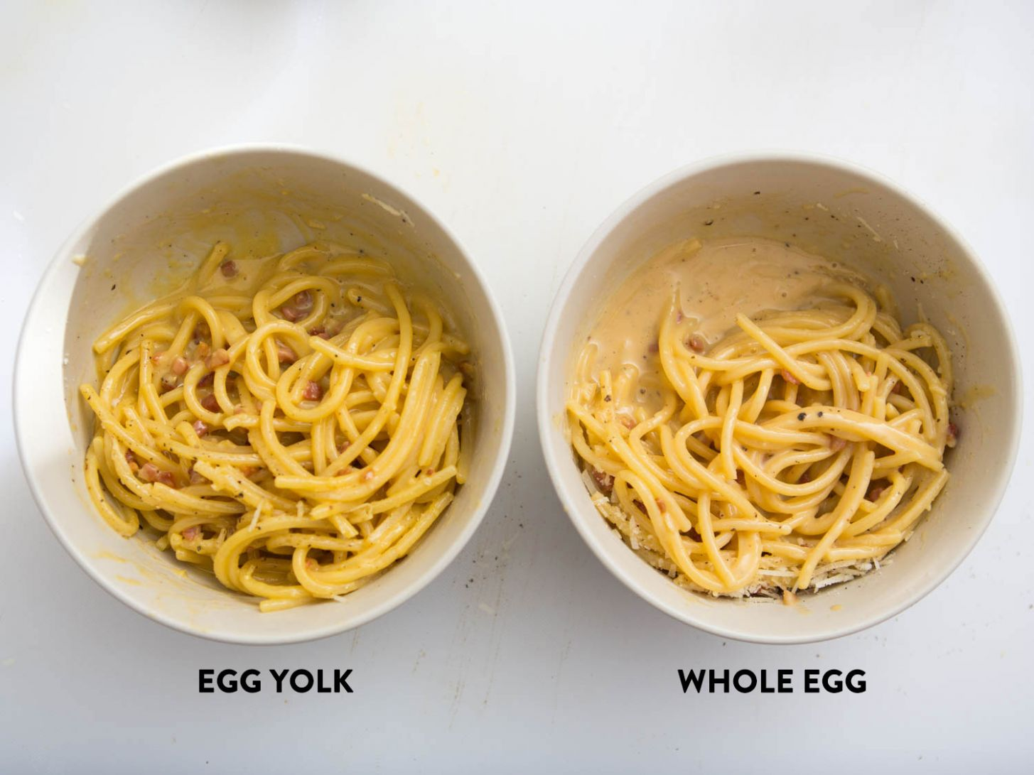 Dinner in 12: Make Foolproof Pasta Carbonara Without Scrambling ..