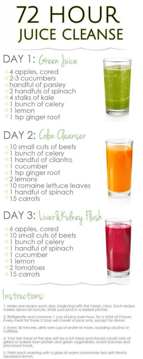 DIY 12 Day Juice Cleanse For Weight Loss fast diet detox | Juice ...
