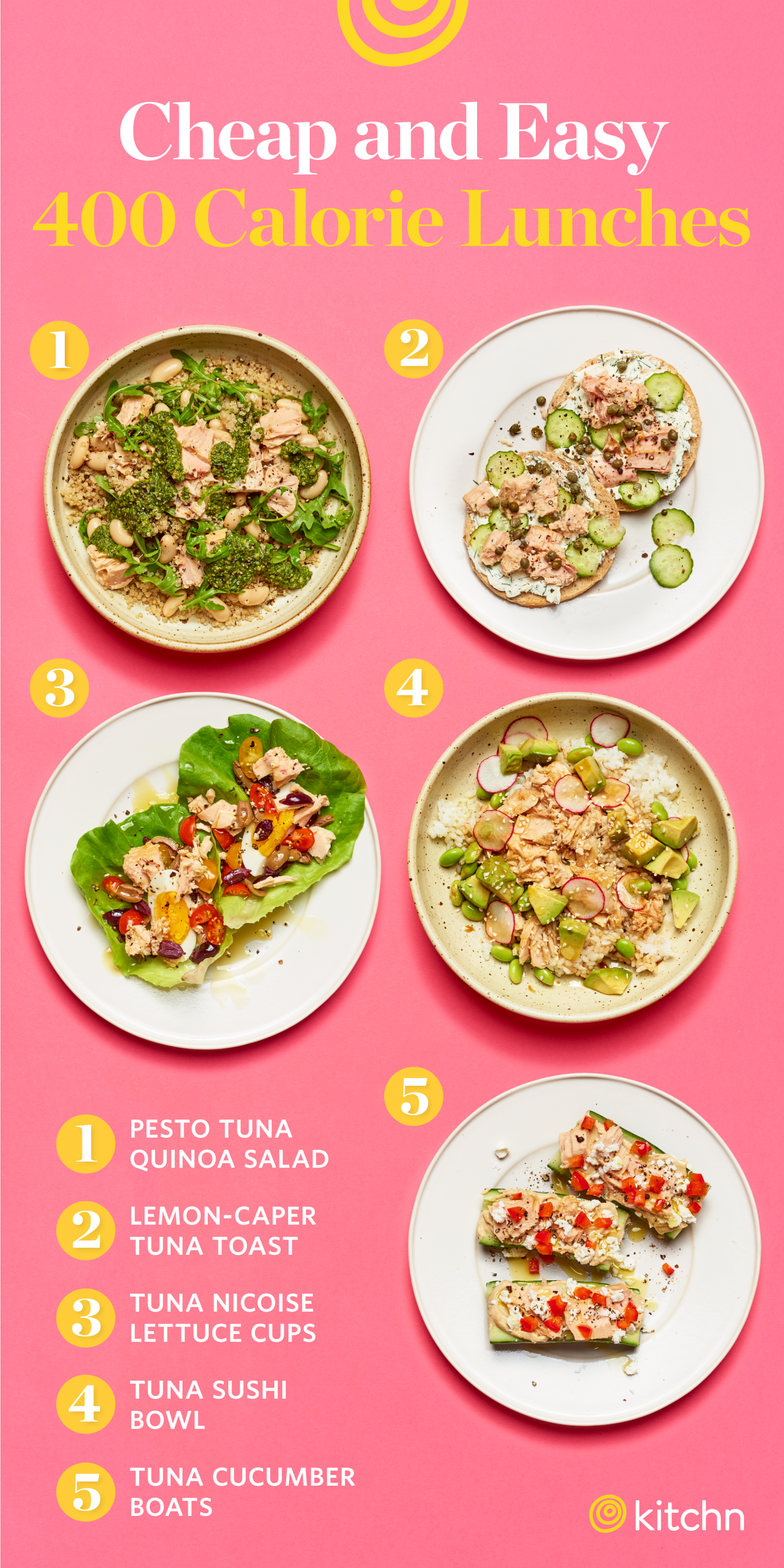 Easy and Healthy Tuna Lunch Ideas | Kitchn