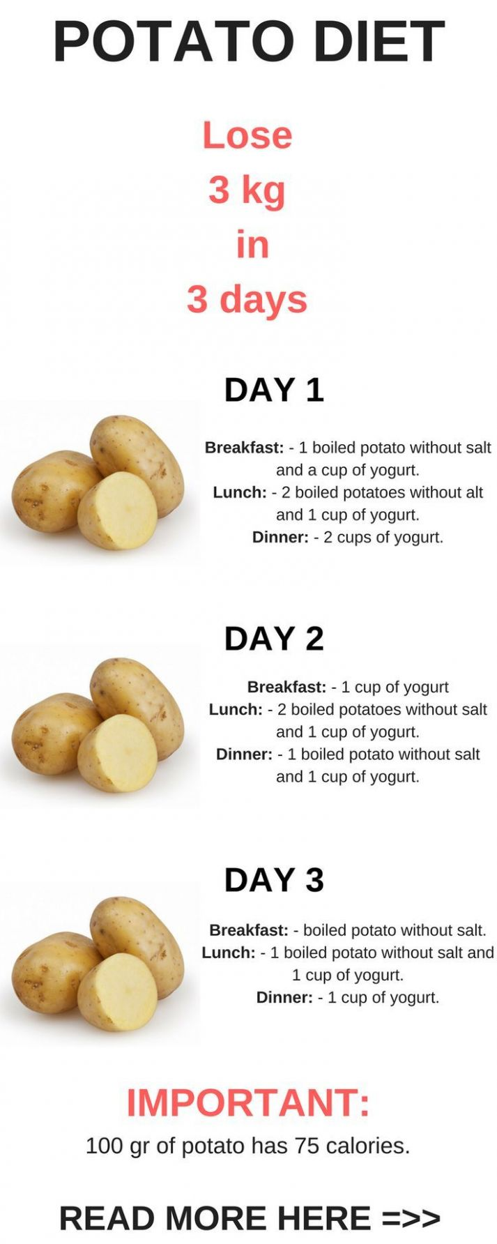 Flawless Potato Diet: Lose 12 Kg In 12 Days Only! | Potato diet, Egg ...