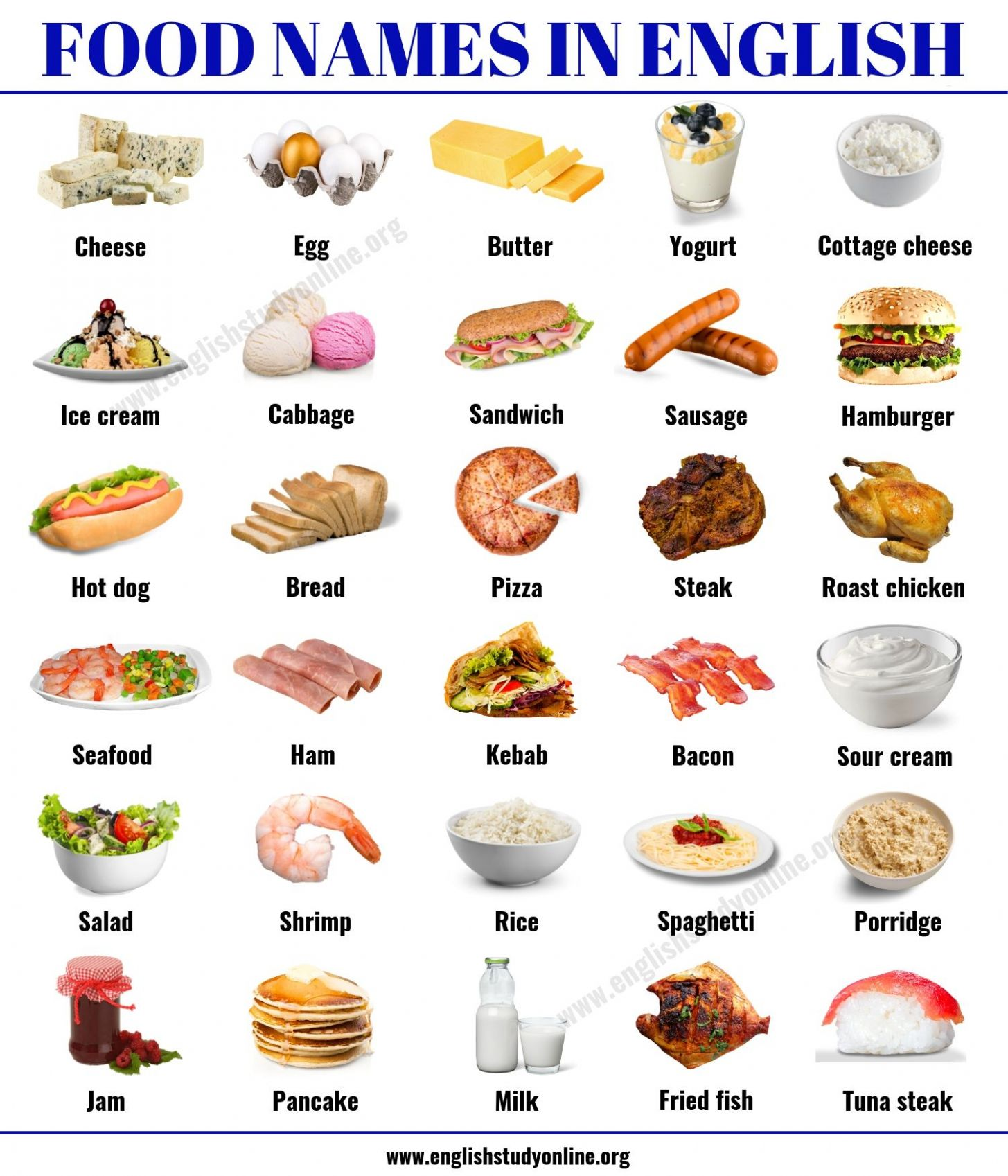 Food Names: 8 Popular Food Vocabulary with ESL Picture in English ...