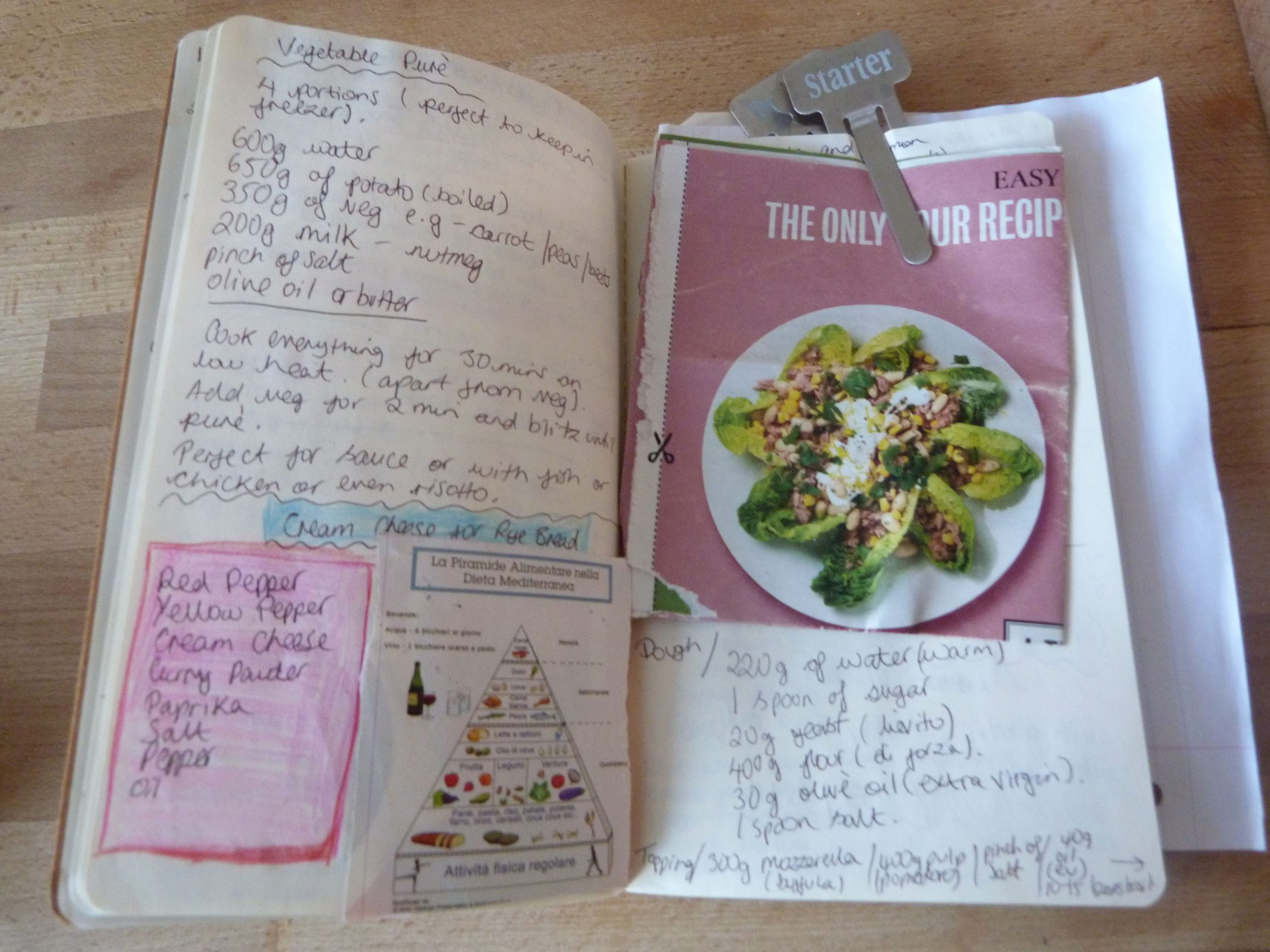 Food Recipe Journal | Visual