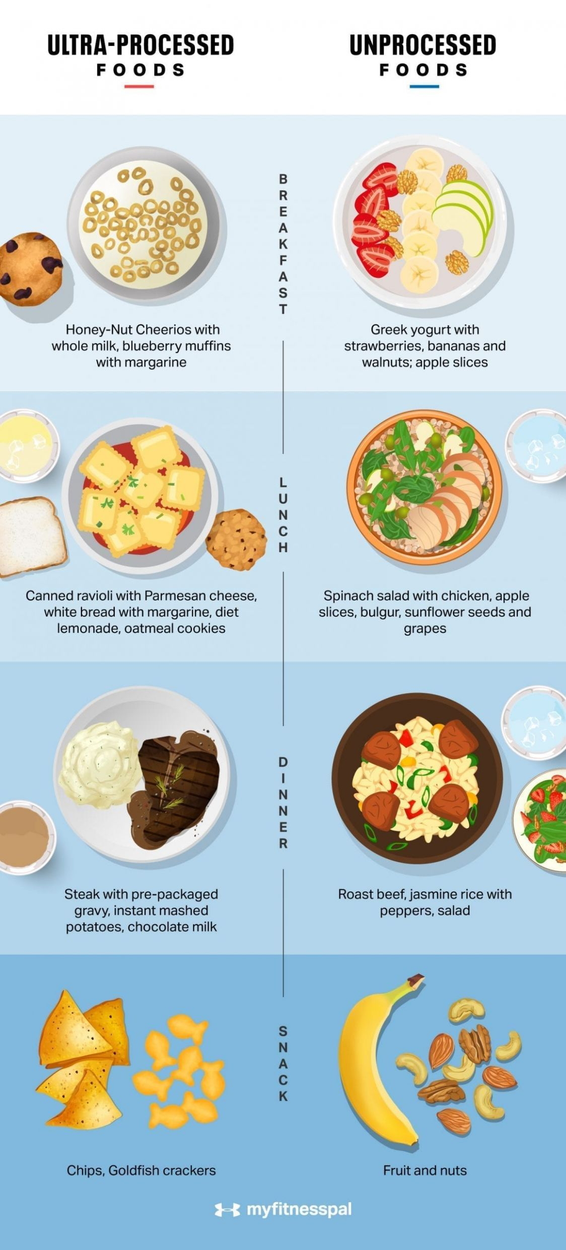 Foods for Fullness: The Key to Weight Loss | Nutrition | MyFitnessPal - Recipes For Weight Loss Myfitnesspal