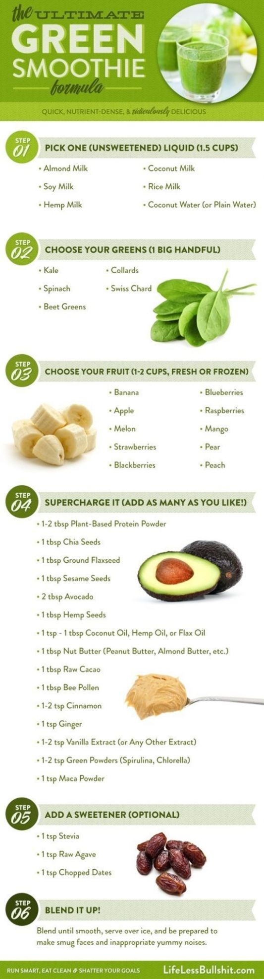 Green shake diet The Ultimate Green Smoothie Formula - Quick ...