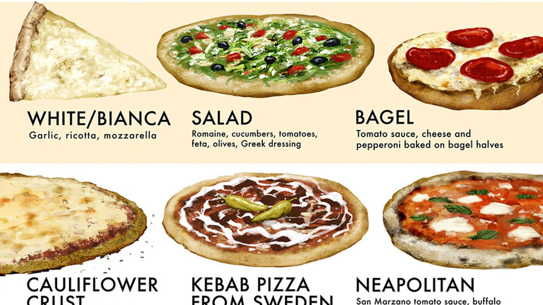 Have You Tried These 10 Types Of Pizza? - Food Republic