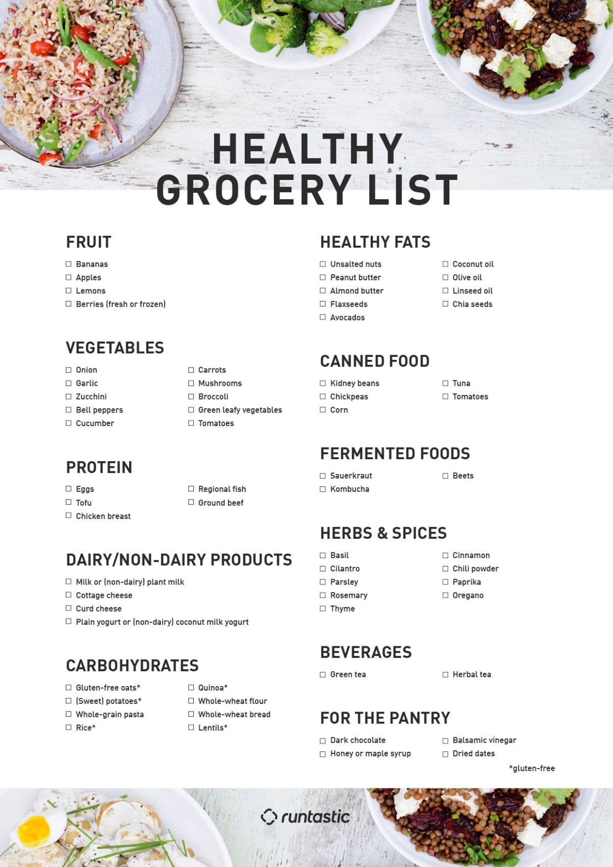 Healthy Shopping List: 10 Must-Have Foods in the House - Healthy Recipes For Weight Loss On A Budget Pdf