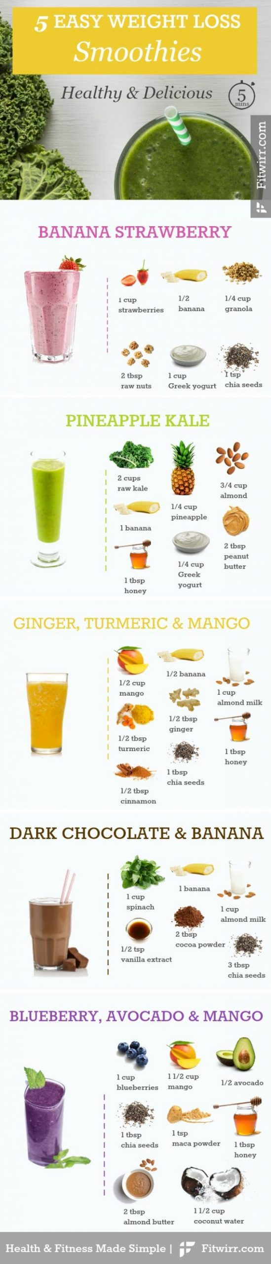 Healthy Smoothie Recipes - 8 Best Smoothies for Weight Loss - Fitwirr