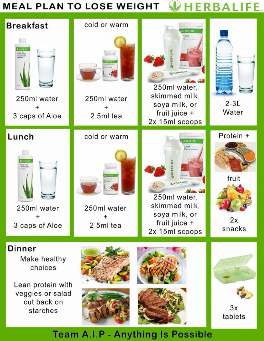 Herbalife meal plan … | Herbalife meal plan, Herbalife diet plan - Recipes For Weight Loss Philippines