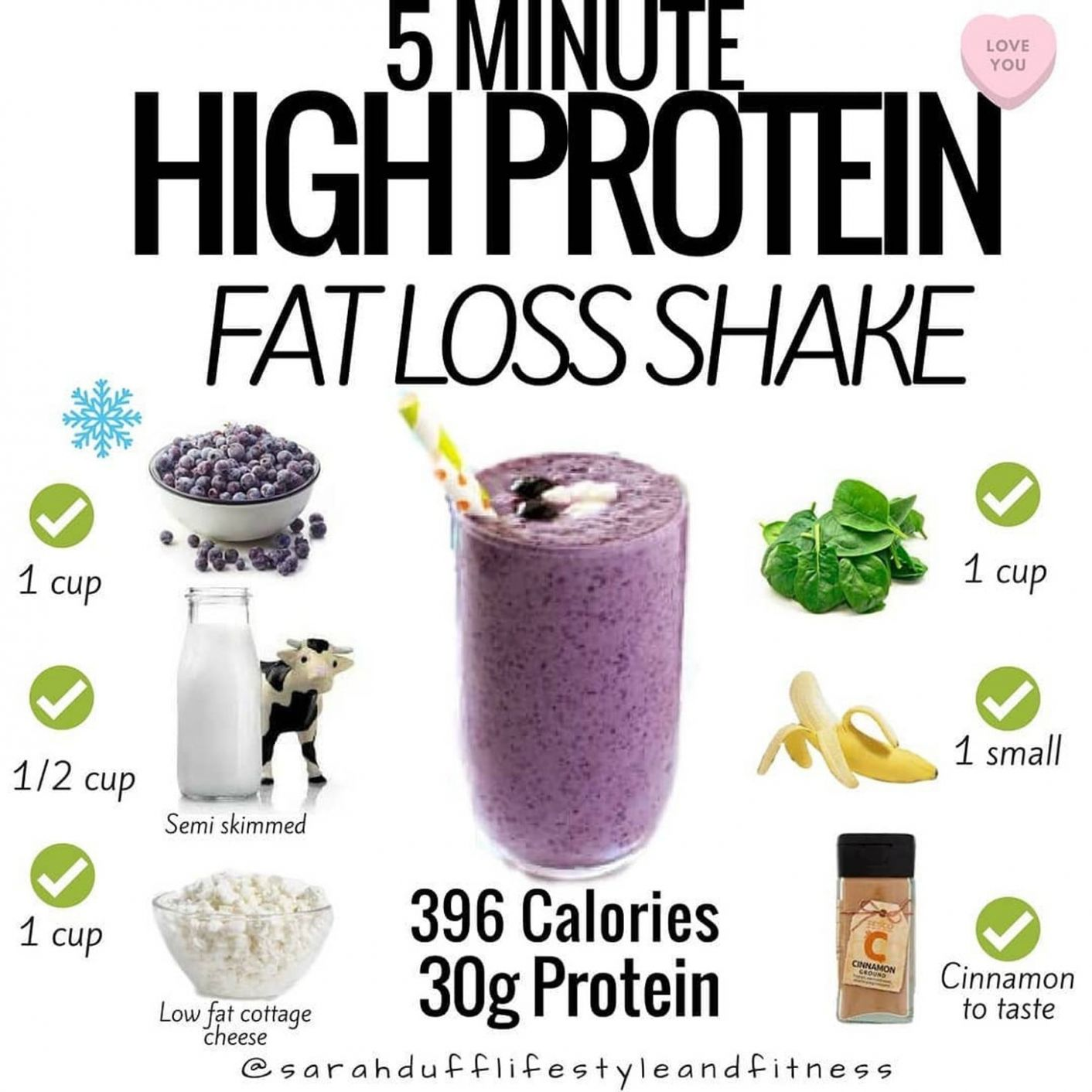 High-Protein Shake For Weight Loss | POPSUGAR Fitness - Recipe Weight Loss Protein Shake