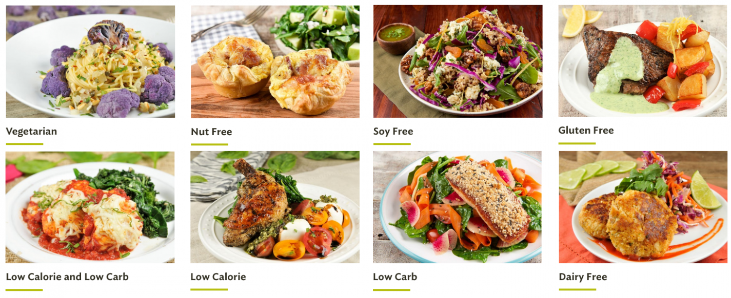 Home Chef Recipe Categories Have Exactly What You Are Looking For - Food Recipes Categories