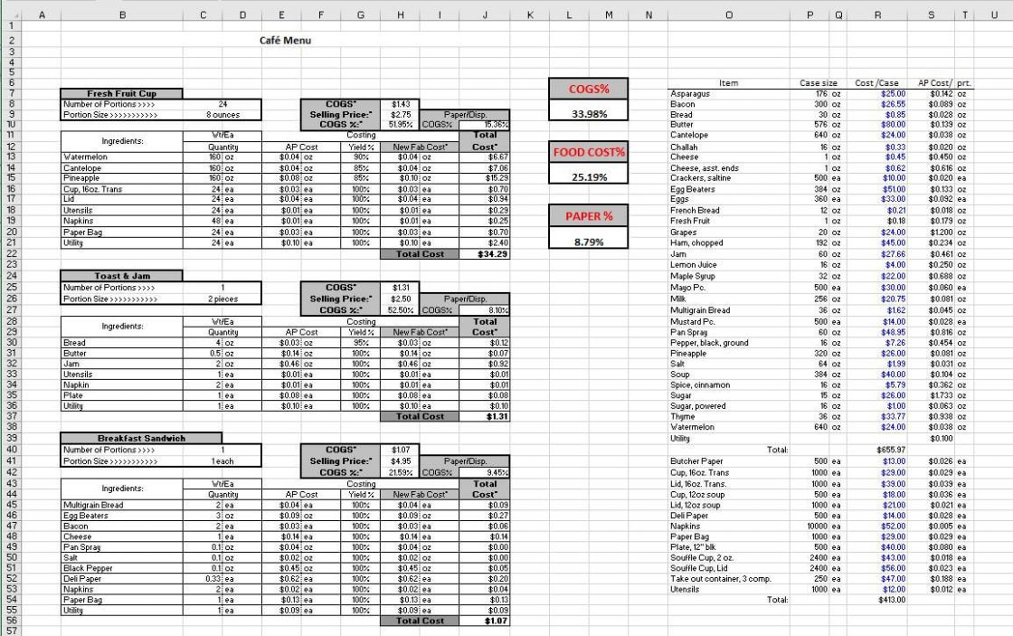 How to Create a Food Cost Analysis | Mise Designs - Simple Recipes Analysis