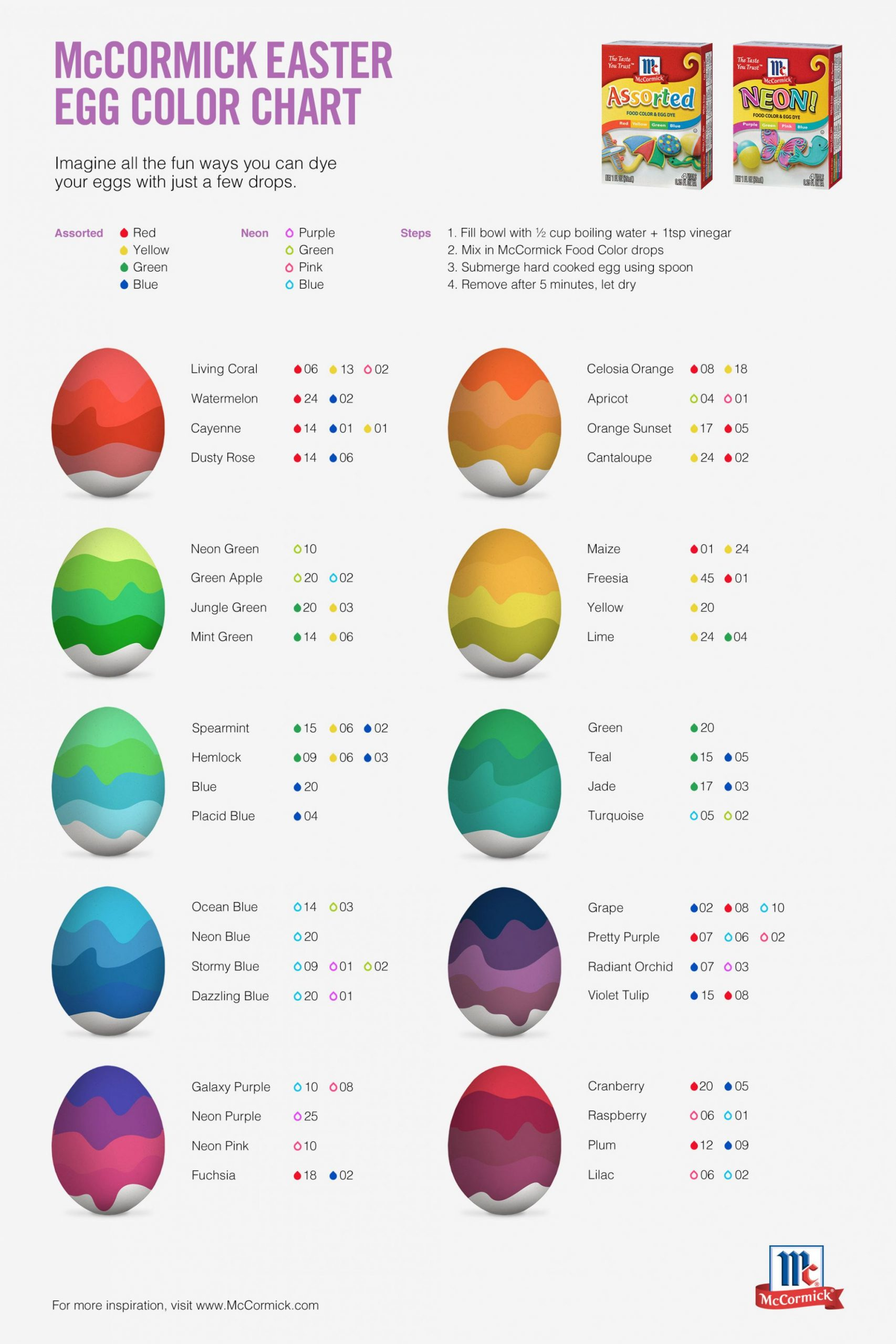 How to Dye Easter Eggs | McCormick