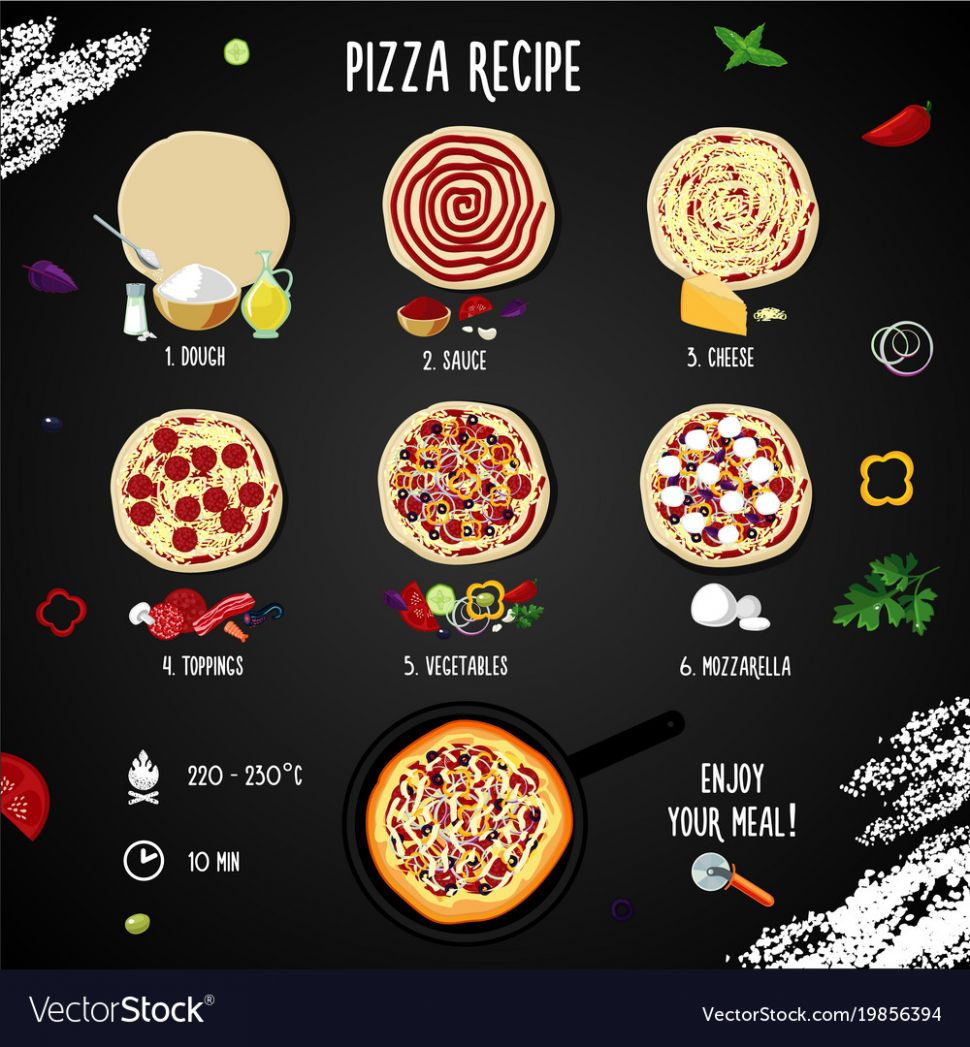 Italian pizza with pepperoni step-by-step recipe