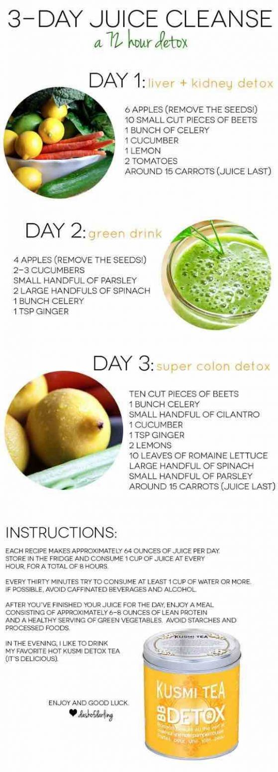 Juicing Recipes for Detoxing and Weight Loss - MODwedding - Weight Loss Juicer Recipes