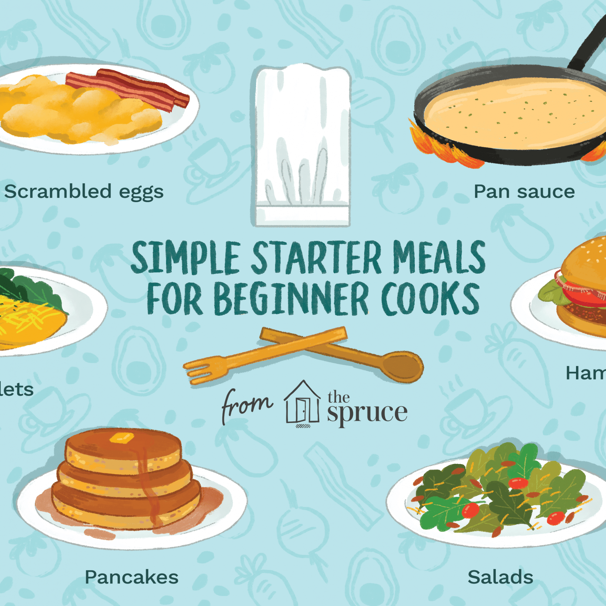 Learn to Cook: 10 Basic Skills Everyone Should Know - Easy Recipes Everyone Should Know
