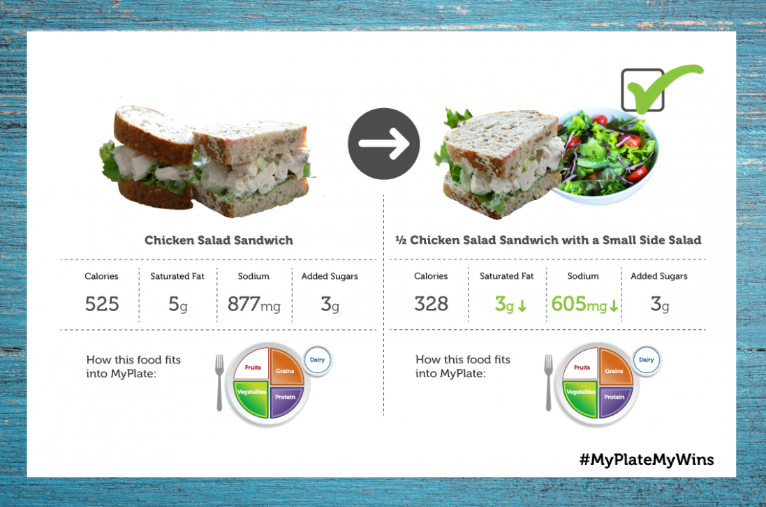 Make Small Changes: Lunch | ChooseMyPlate