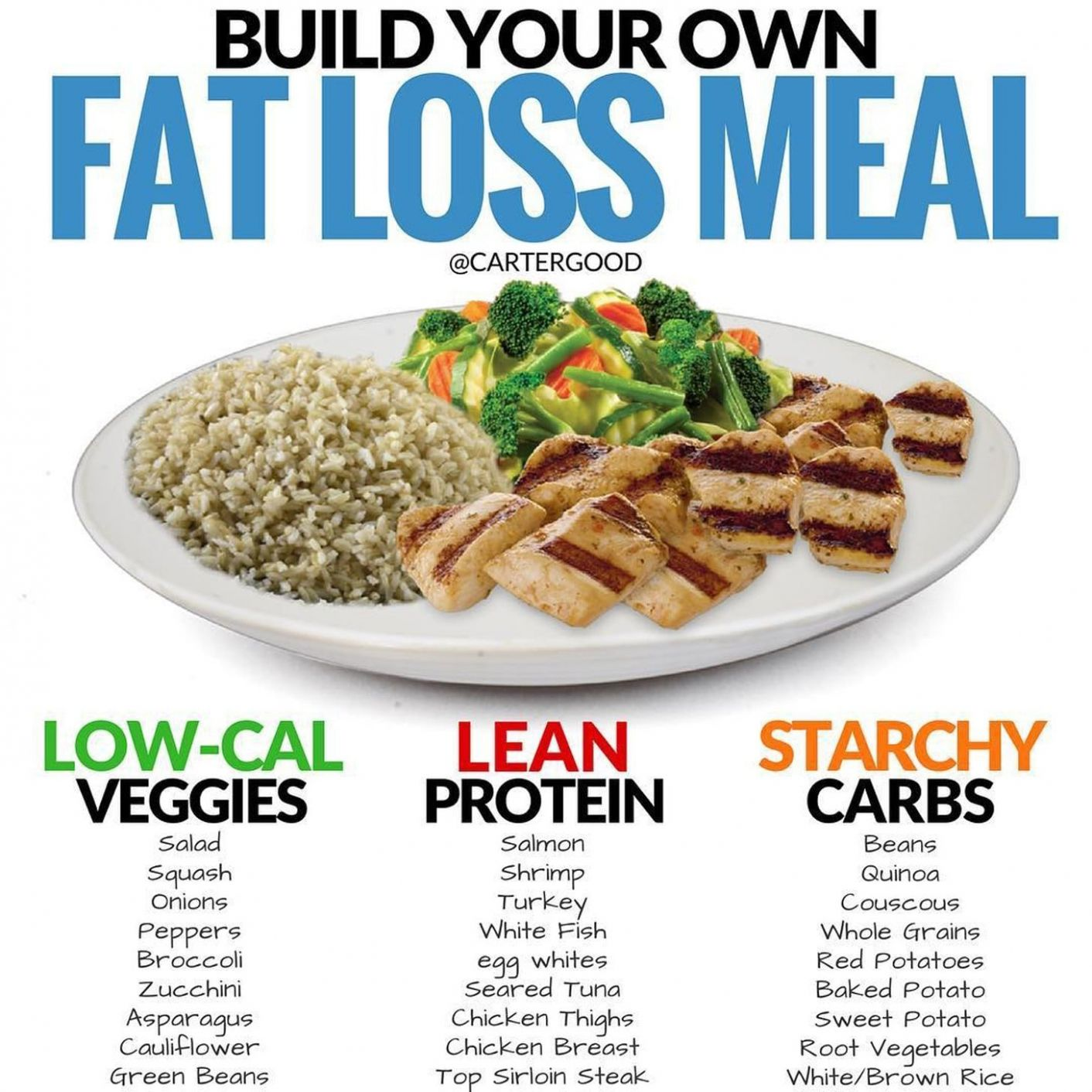 Meal Ideas For Weight Loss | POPSUGAR Fitness