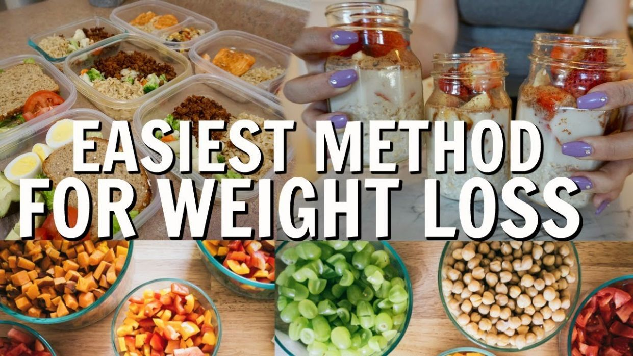 MEAL PREP FOR MAXIMUM WEIGHT LOSS  BUDGET FRIENDLY UNDER $10 WHOLE WEEK OF  MEALS