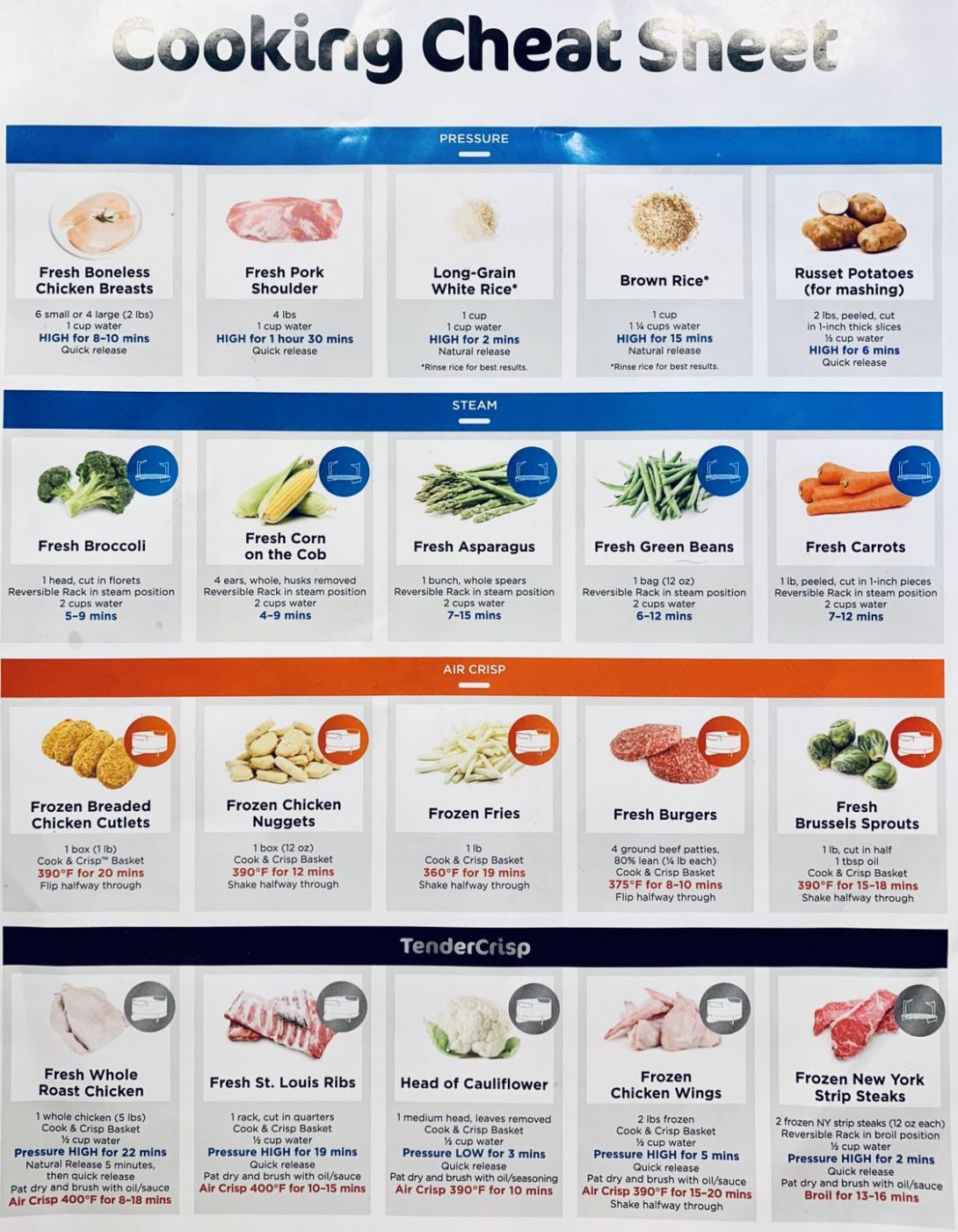 Ninja Foodie Cooking Cheat Sheet | Ninja cooking system recipes ...