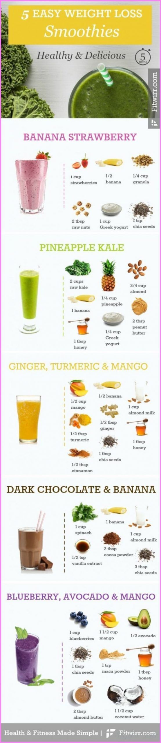 Nutribullet Recipes To Lose Weight Fast - Star Styles   StylesStar ..