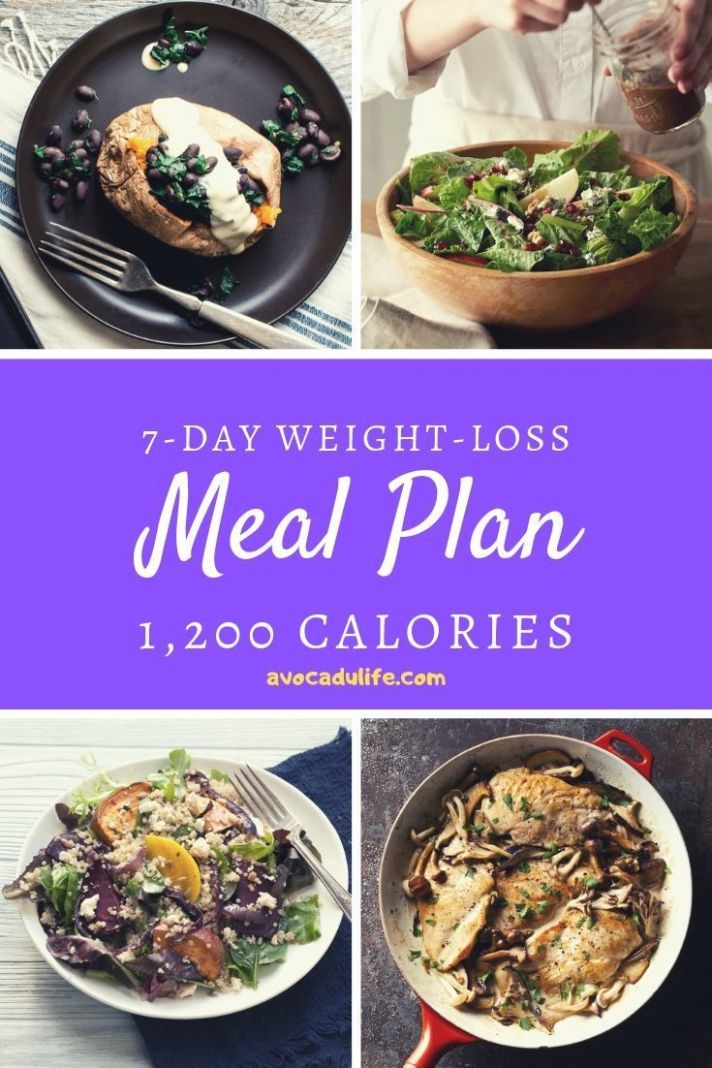 Pin auf diet plans to lose weight for women - Healthy Recipes For Weight Loss On A Budget App