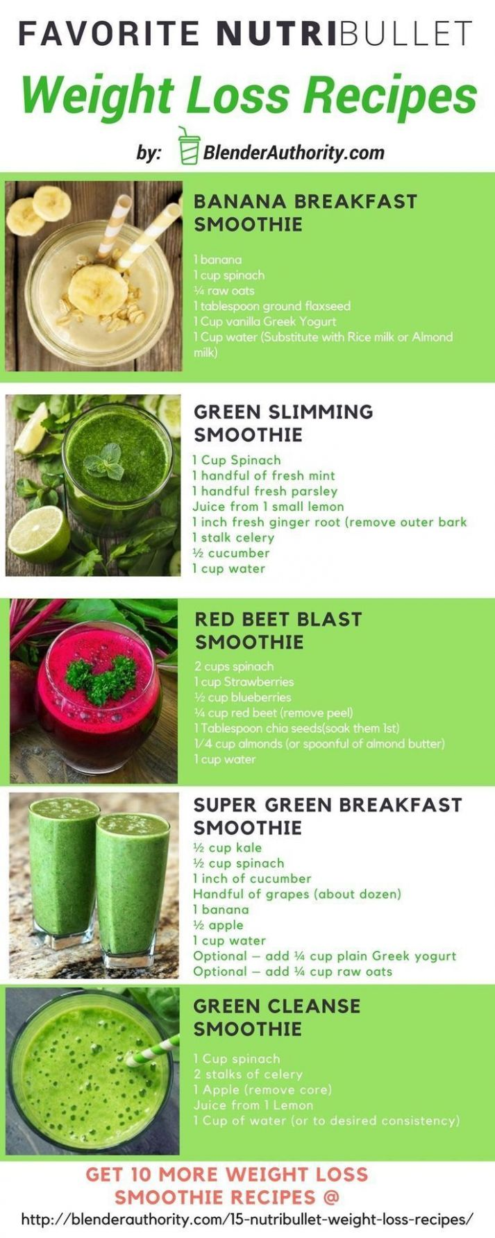 Pin auf Drinks - Smoothie Recipes For Weight Loss Breakfast
