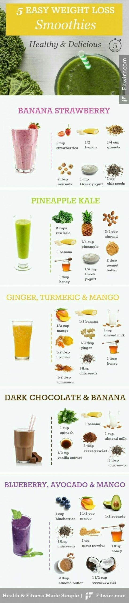 Pin by ccd 11 on Smoothies/Elixirs/Coffee/Teas | Healthy green ..