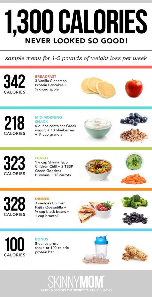 Pin on 11 day fix - Diet Recipes Weight Loss Tips