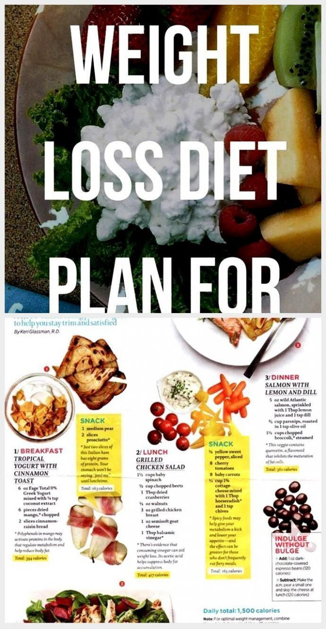 Pin on Best Diet Lists