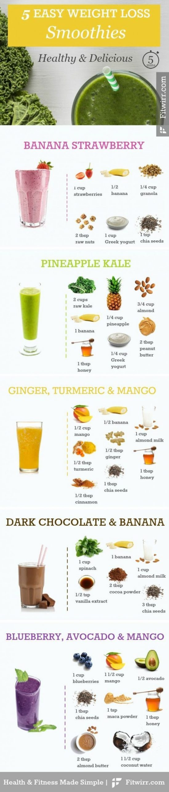 Pin on breakfast - Smoothie Recipes For Weight Loss That Taste Good