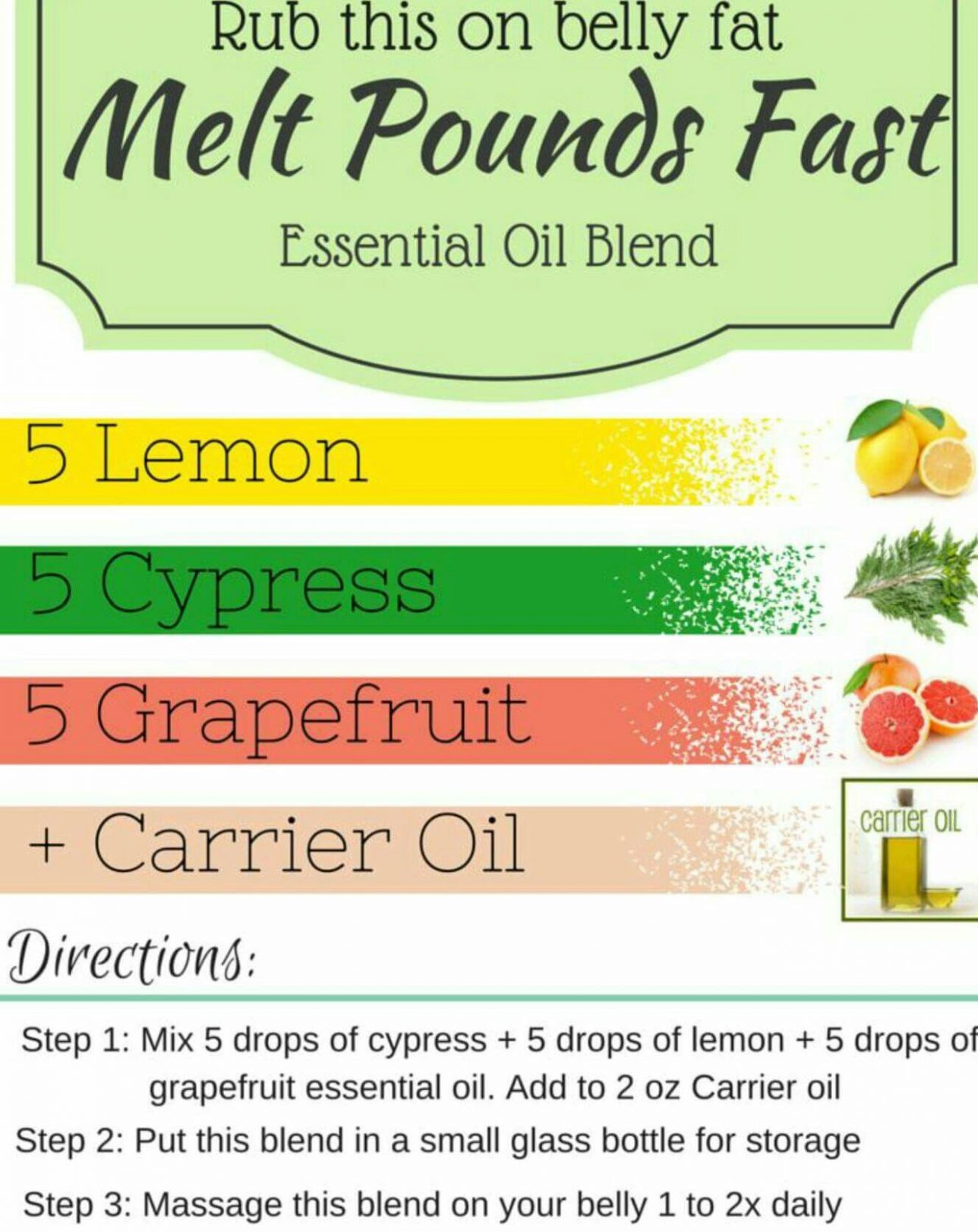 Pin on Essential Oil Recipes - Rollerball Recipes For Weight Loss