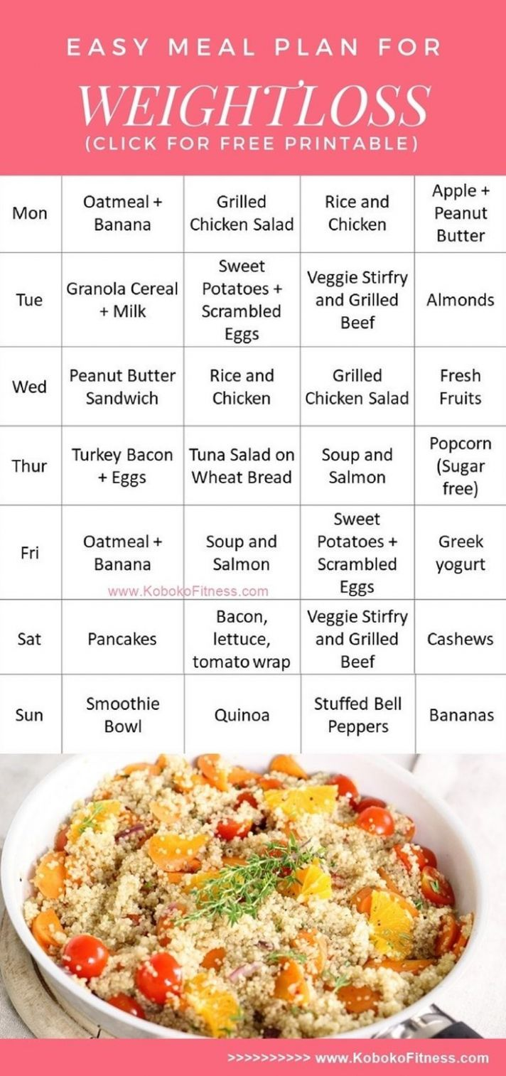 Pin on F O O D - Healthy Recipes For Weight Loss On A Budget App